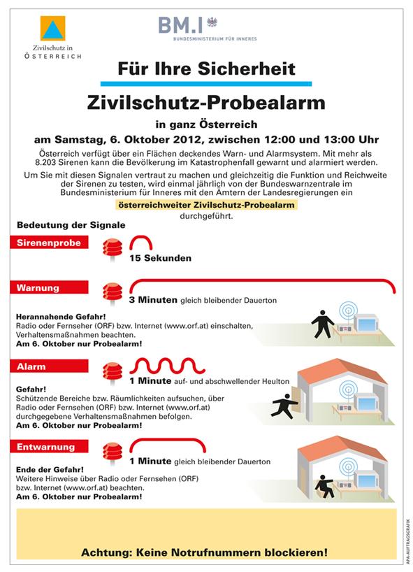 Zivilschutz-Probealarm am 6. Oktober 2012